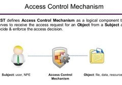 access mechanism